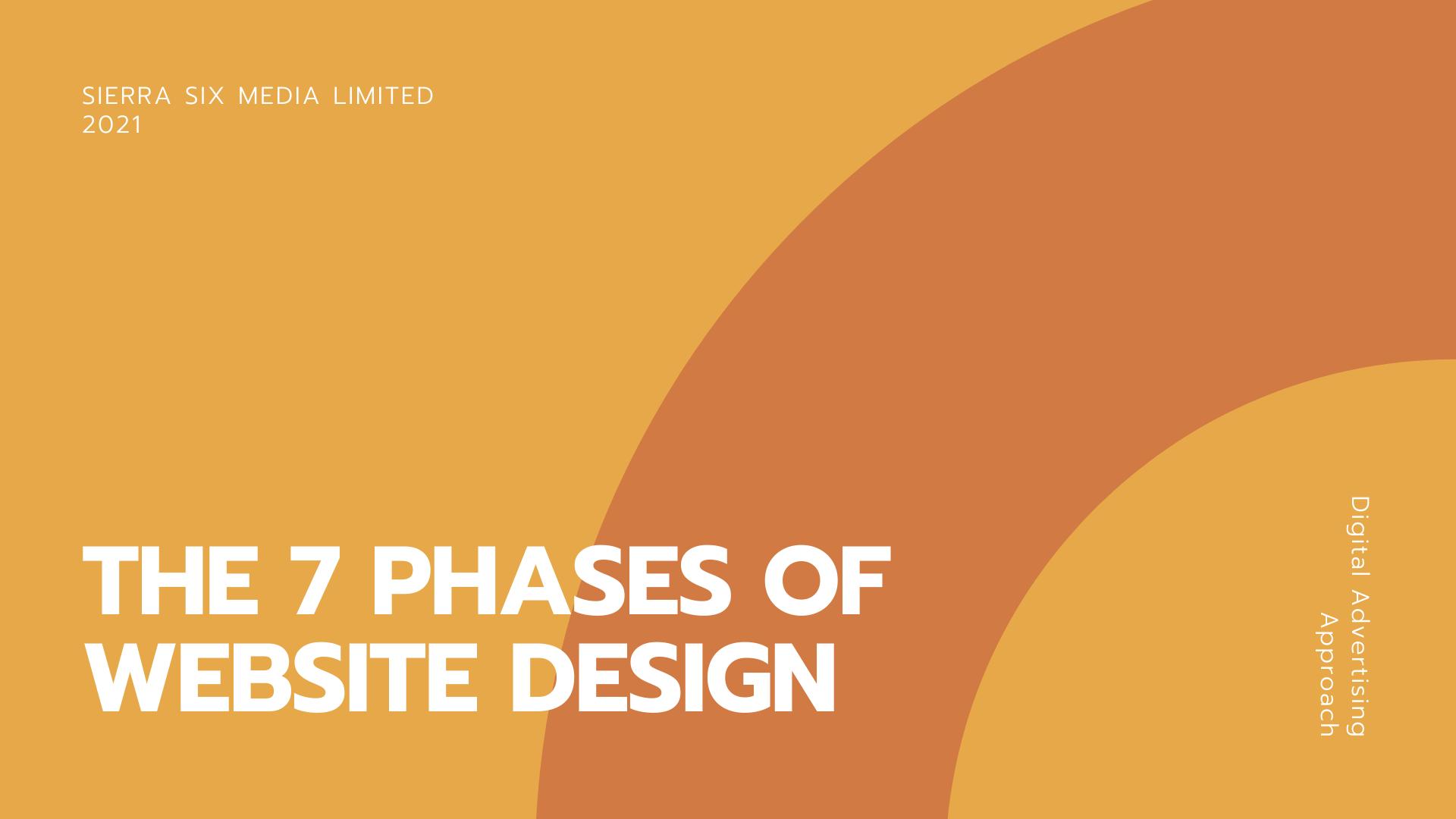 Sierra Six Media, Digital marketing agency whitepaper: phases of website redesign